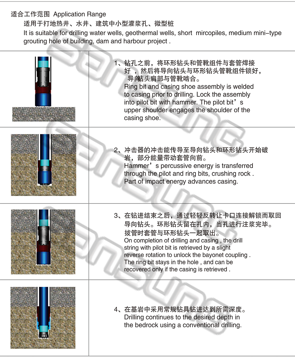 symmetric (concentric) casing drilling equipment.jpg