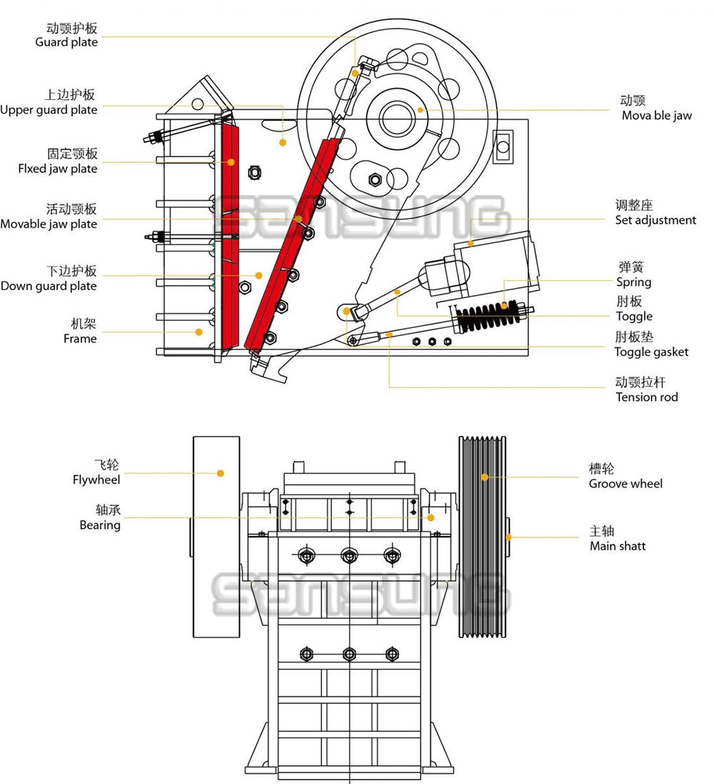 jaw crusher structure.jpg